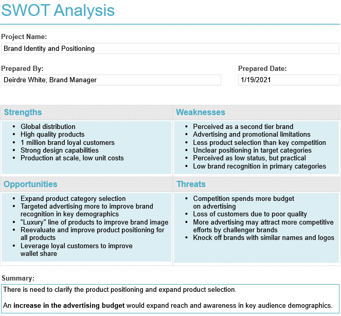 SWOT Analysis for Marketing & Brand Managers