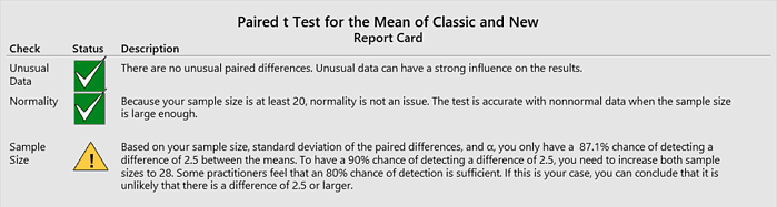 Report Card in paired t test results in Minitab Statistical Software