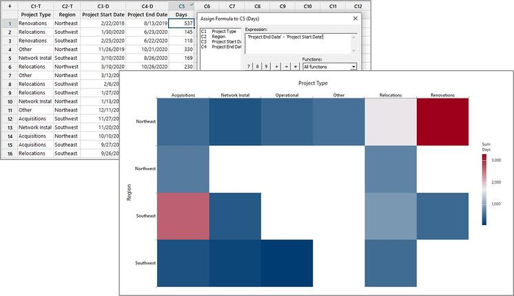 heatmaps-image-for-project-management