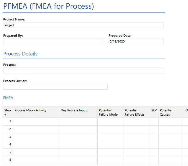 pathogen-testing-pfmea-workspace-blog-form