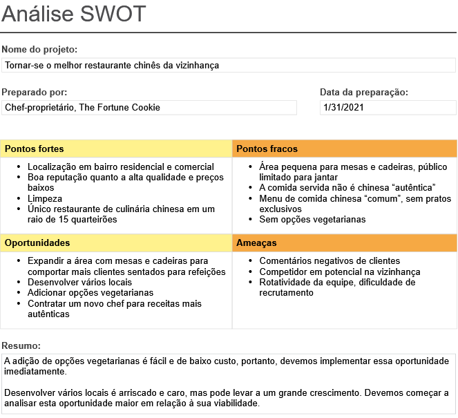 chinese-restaurant-example-swot-blog-PT