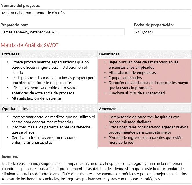 hospital-continous-improvement-example-swot-blog-ES