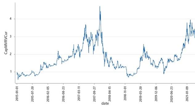 Bitcoin Blog Image 6