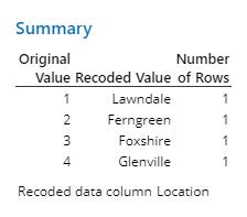 Recode summary table