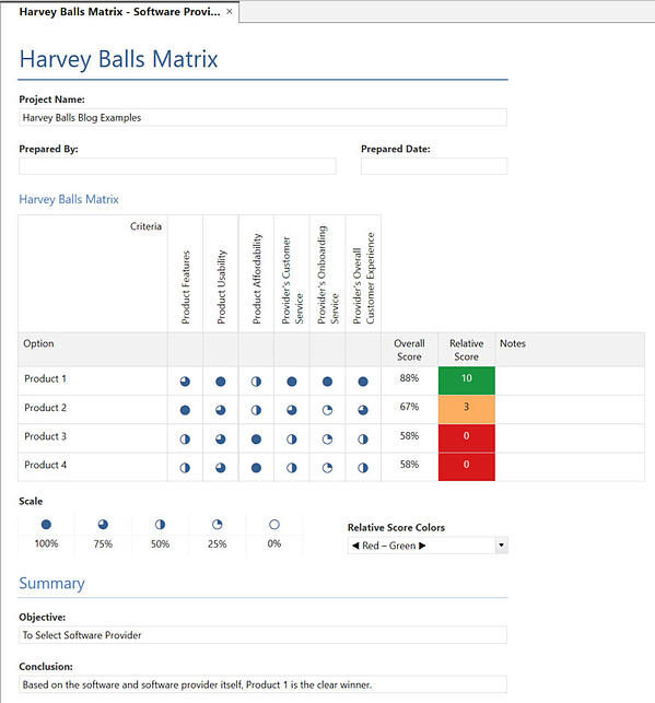 harvey-balls-matrix-software-clear-winner