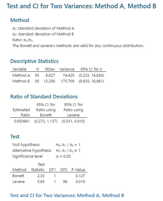 minitab-blog-joel-smith-0419-test-ci-2-variances-session-output-1