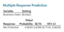 survey-delving-multiple-response-prediction