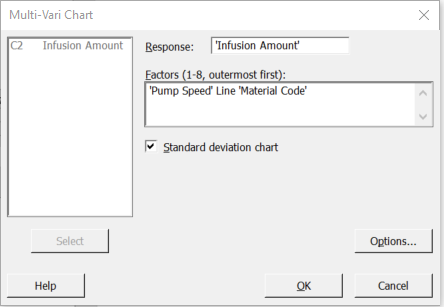 The Multi-Vari Chart dialog is found at Stat > Quality Tools > Multi-Vari Chart. Here we also selected the Standard deviation chart.