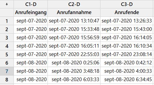 Datum und Uhrzeit Datenblatt