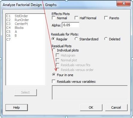 Analyze factorial design -Graphs