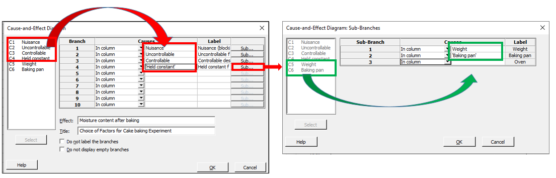 Creating a fishbone diagram in minitab now i can click ok in each dialog box to show the fishbone diagram which looks just like the one we generated using the first method ccuart Gallery