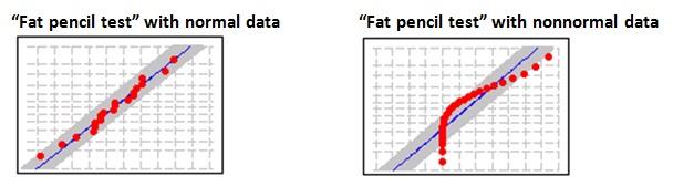 fat pencil test 2