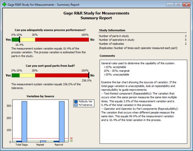 Gage R&R MSA summary