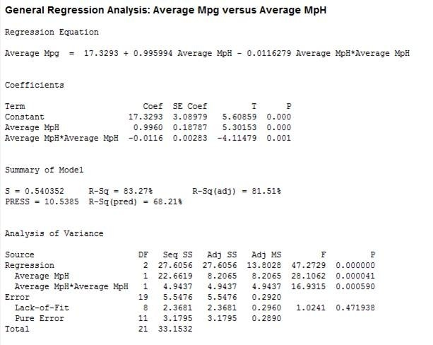 General regression2