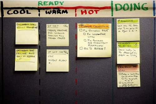 The kanban system is a process improvement technique that's also helpful for organizing to-do lists.