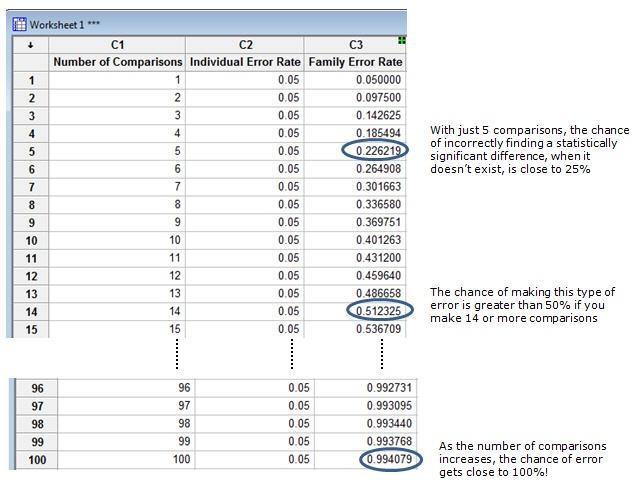 comparison worksheet