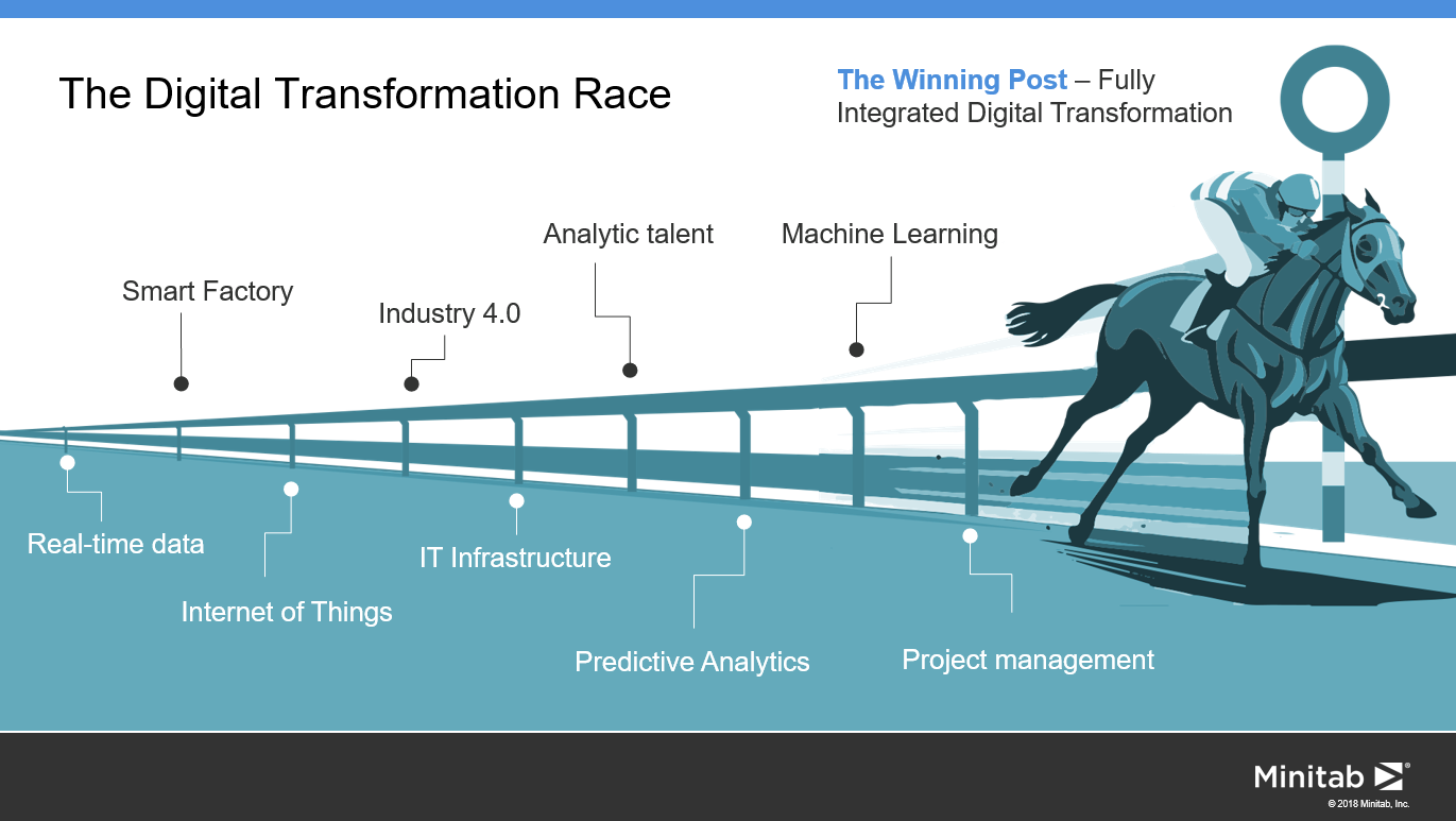 2018-11-Unicorns to Racehorses - The Digital Transformation Race