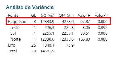 analise-de-variancia-1