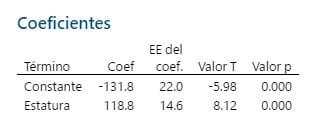 coeficientes-1