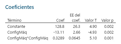 coeficientes-2