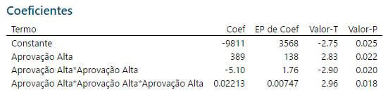 coeficientes-4