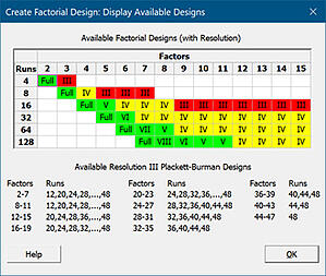 display-available-designs
