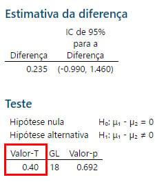 estimativa-da-diferenca