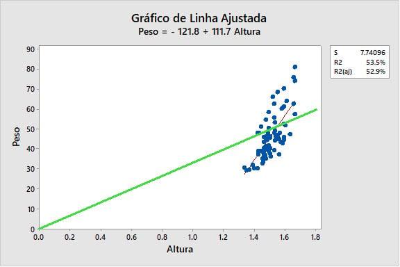 grafico-de-linha-ajustada-1-1