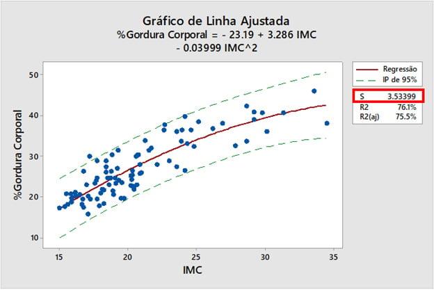 grafico-de-linha-ajustada-4-1