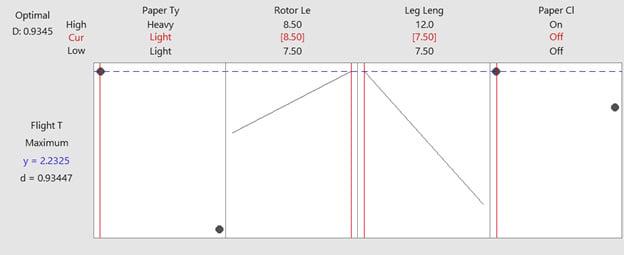 graph-screenshot