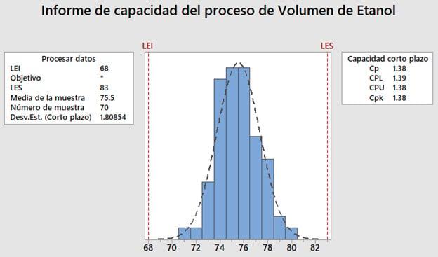 informe-de-capacidad-del-proceso-de-volumen-de-etanol