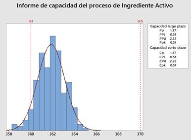 processcapability_es