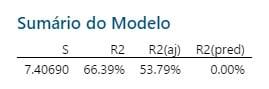 sumario-do-modelo-1