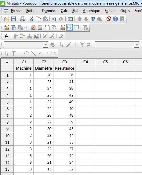 Pourquoi insérer une covariable dans un modèle linéaire généralisé?