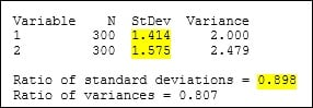 Ratio of the standard deviations in Release 16