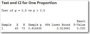 1 Proportion Test