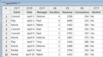 April data sheet