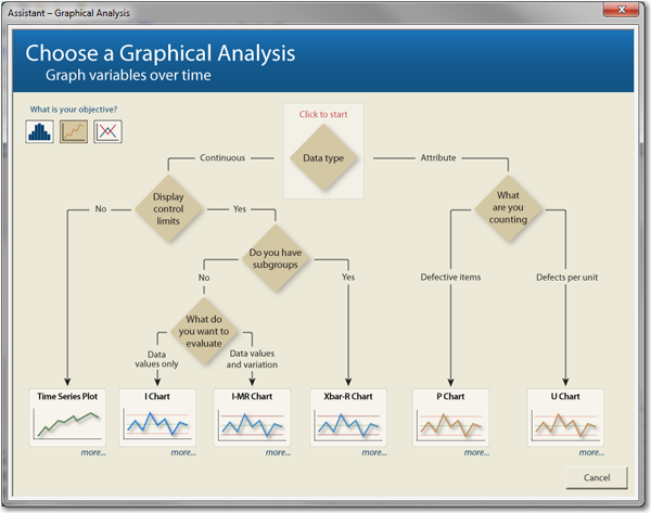 Choose a graphical analysis: Graph variables over time