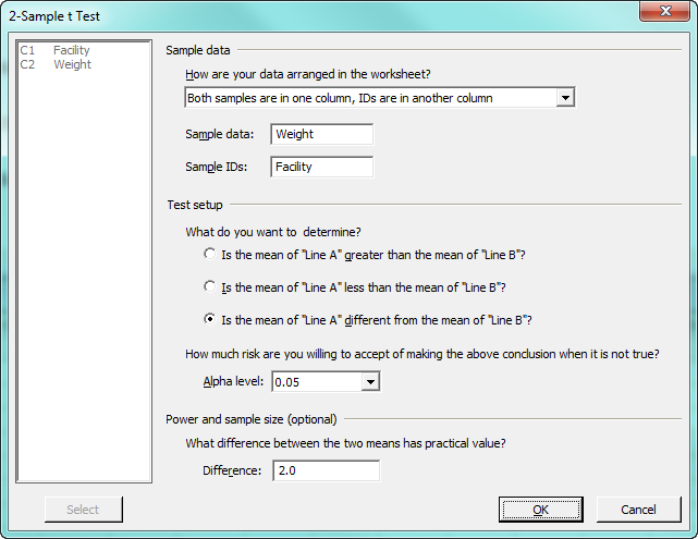 Assistant 2-sample t-Test dialog