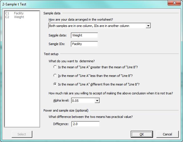 Assistant 2-sample t-Test dialog