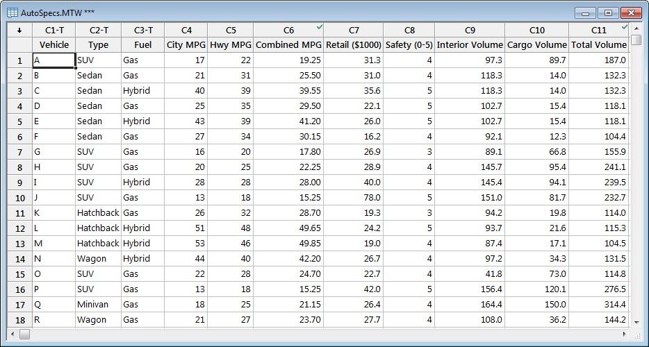 AutoSpecs data set