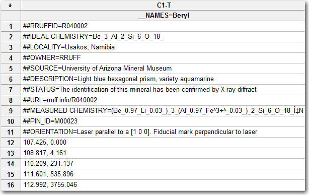 This worksheet puts sample identification information with the measurements, so you can't analyze the data.