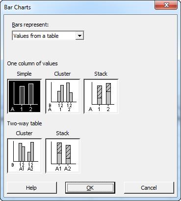 Bar Chart dialog