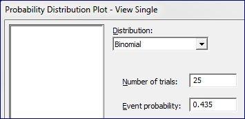 Creating a binomial distribution plot