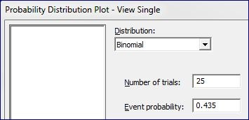 Creating a binomial distribution plot