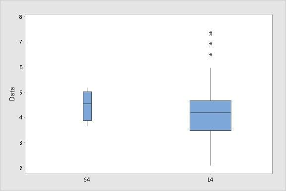 width proportional