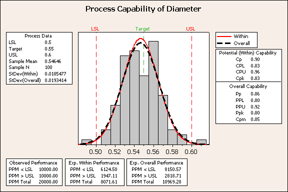 Questions about Capability Statistics - Part 1