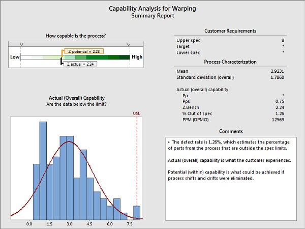 capability analysis summary report