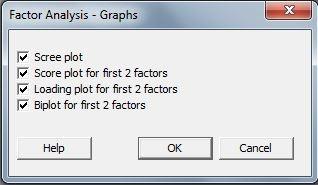 Graphs Options