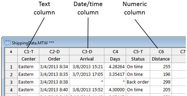 column formats